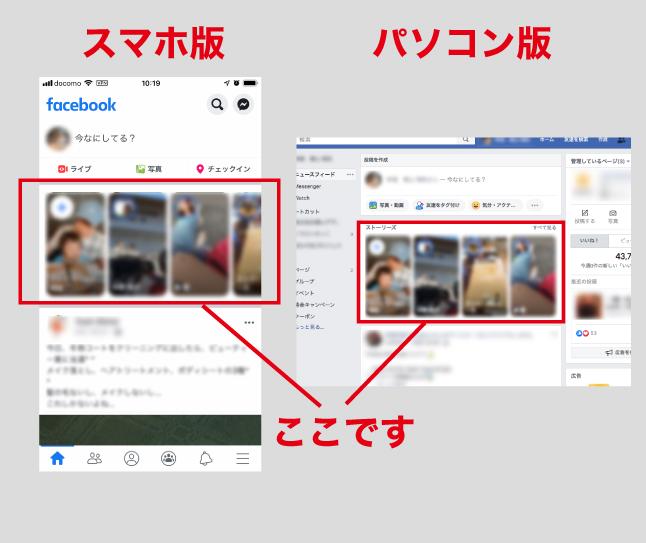 フェイスブック足跡が分かってしまうストーリーズの場所